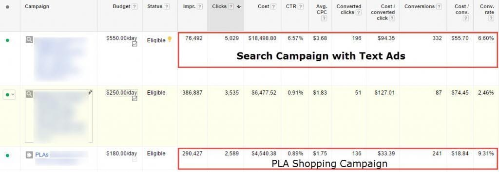 Should Ecommerce Merchants Opt for Google Shopping Ads Over Google Ads Text Ads?