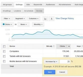 mobile bid adjustment on Google AdWords paid search