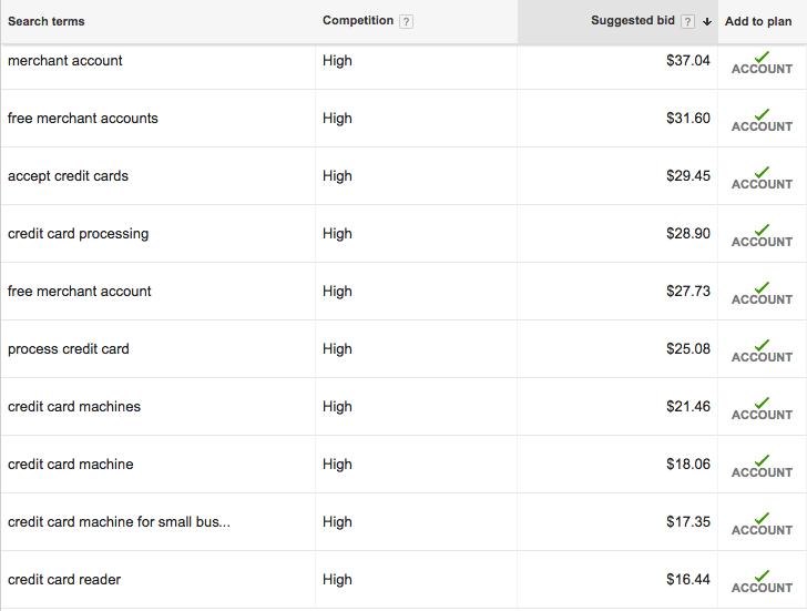 top-merchant-services-keywords