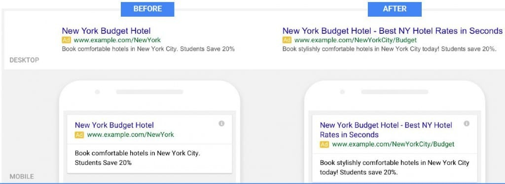 Adwords expanded ads example