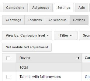 AdWords performance by device
