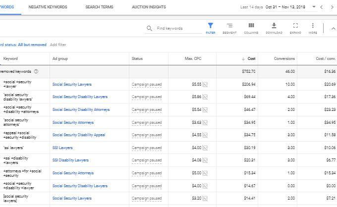 Top 10 Social Security Disability Keywords for SEO and Google AdWords